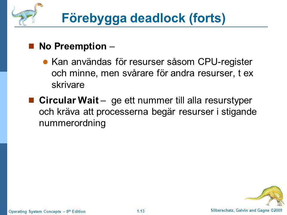 1.13 Silberschatz, Galvin and Gagne ©2009 Operating System Concepts – 8 th Edition Förebygga deadlock (forts) No Preemption – Kan användas för resurse