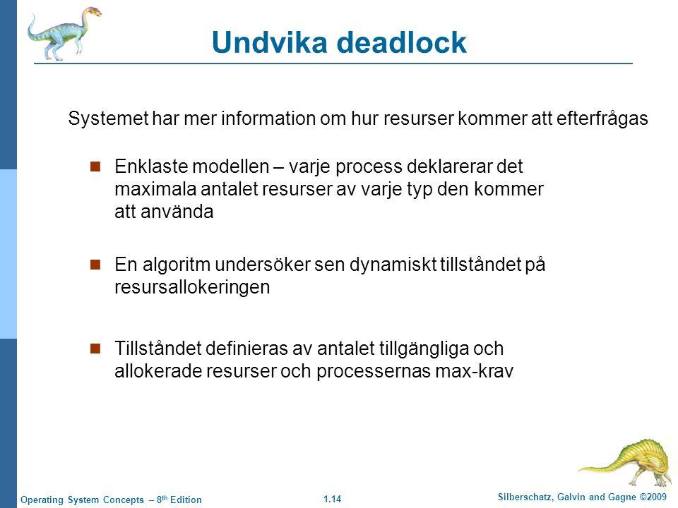 1.14 Silberschatz, Galvin and Gagne ©2009 Operating System Concepts – 8 th Edition Undvika deadlock Enklaste modellen – varje process deklarerar det m