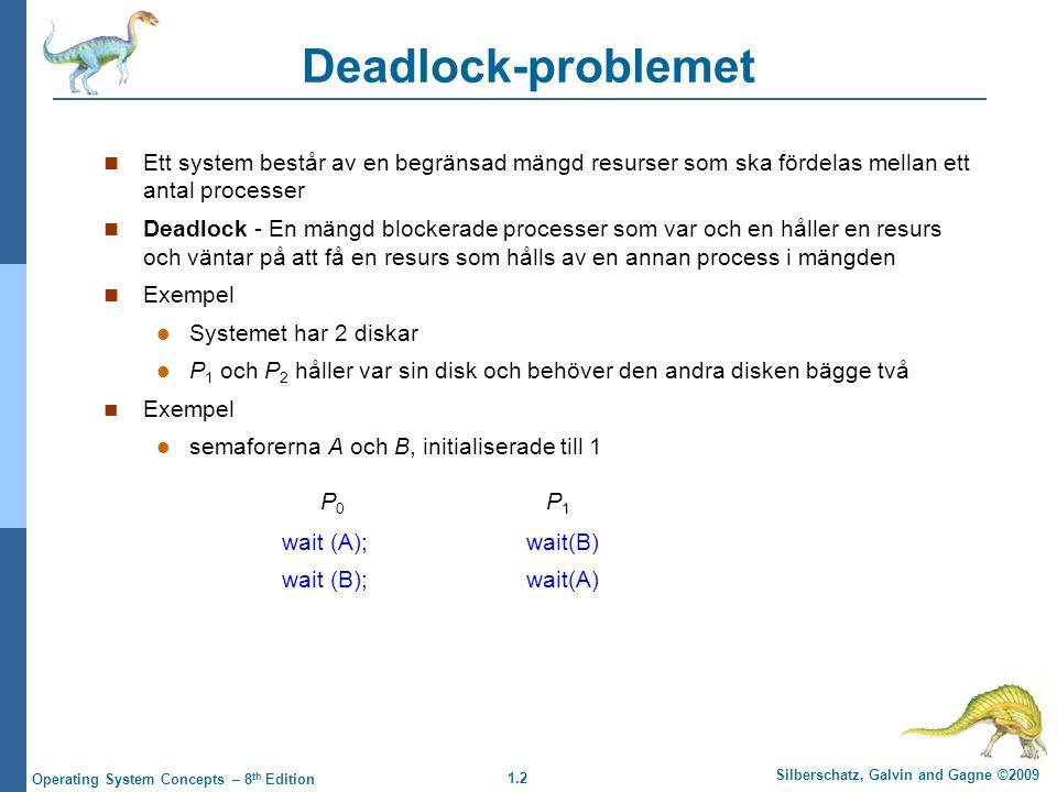 1.2 Silberschatz, Galvin and Gagne ©2009 Operating System Concepts – 8 th Edition Deadlock-problemet Ett system består av en begränsad mängd resurser som ska fördelas mellan ett antal processer Deadlock - En mängd blockerade processer som var och en håller en resurs och väntar på att få en resurs som hålls av en annan process i mängden Exempel Systemet har 2 diskar P 1 och P 2 håller var sin disk och behöver den andra disken bägge två Exempel semaforerna A och B, initialiserade till 1 P 0 P 1 wait (A);wait(B) wait (B);wait(A)