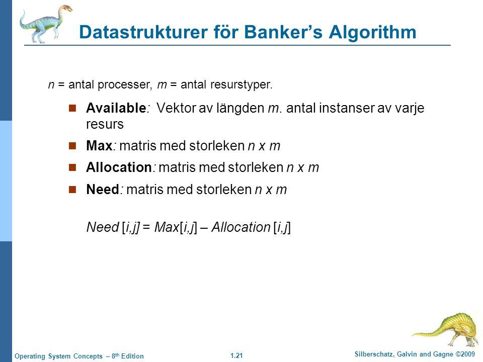 1.21 Silberschatz, Galvin and Gagne ©2009 Operating System Concepts – 8 th Edition Datastrukturer för Banker's Algorithm Available: Vektor av längden