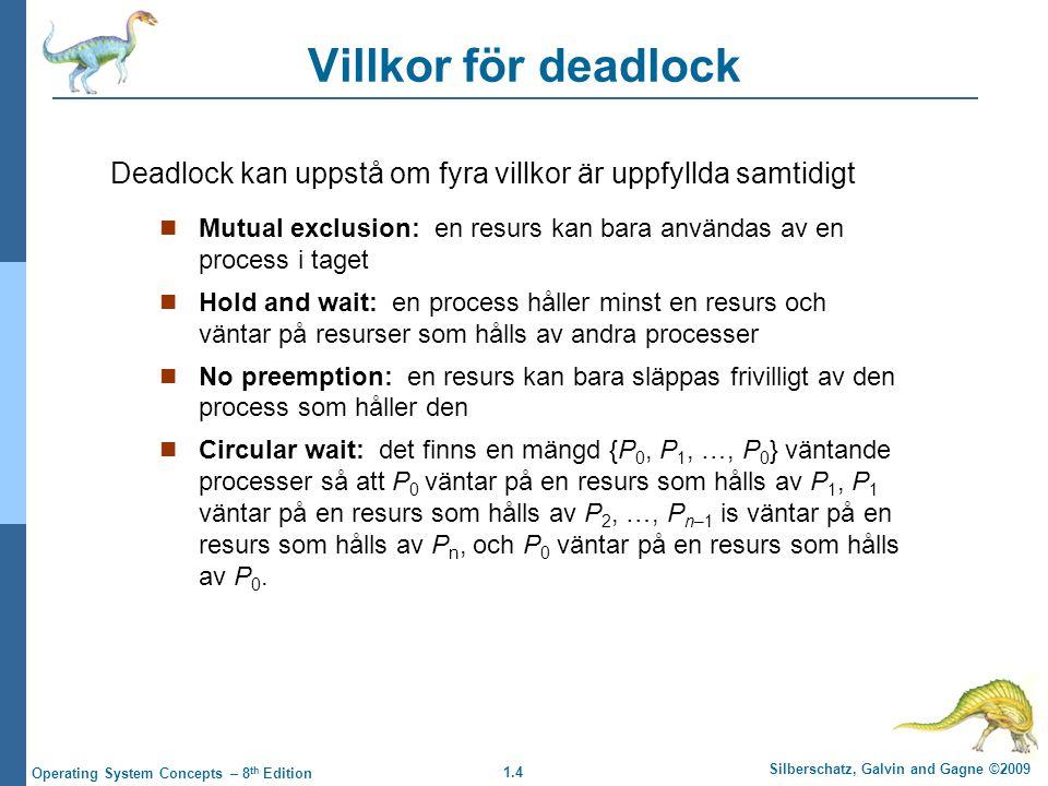 1.4 Silberschatz, Galvin and Gagne ©2009 Operating System Concepts – 8 th Edition Villkor för deadlock Mutual exclusion: en resurs kan bara användas av en process i taget Hold and wait: en process håller minst en resurs och väntar på resurser som hålls av andra processer No preemption: en resurs kan bara släppas frivilligt av den process som håller den Circular wait: det finns en mängd {P 0, P 1, …, P 0 } väntande processer så att P 0 väntar på en resurs som hålls av P 1, P 1 väntar på en resurs som hålls av P 2, …, P n–1 is väntar på en resurs som hålls av P n, och P 0 väntar på en resurs som hålls av P 0.