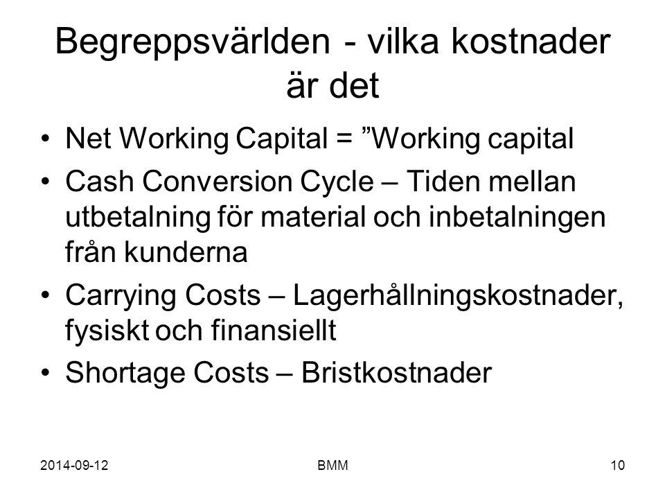 """2014-09-12BMM10 Begreppsvärlden - vilka kostnader är det Net Working Capital = """"Working capital Cash Conversion Cycle – Tiden mellan utbetalning för m"""