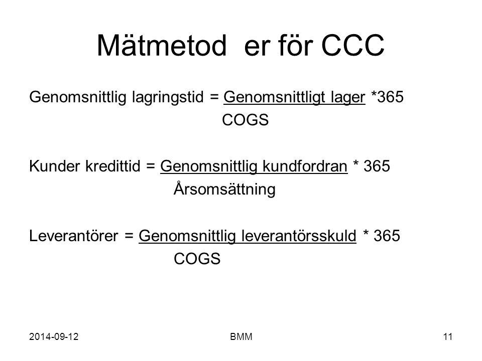 2014-09-12BMM11 Mätmetod er för CCC Genomsnittlig lagringstid = Genomsnittligt lager *365 COGS Kunder kredittid = Genomsnittlig kundfordran * 365 Årso