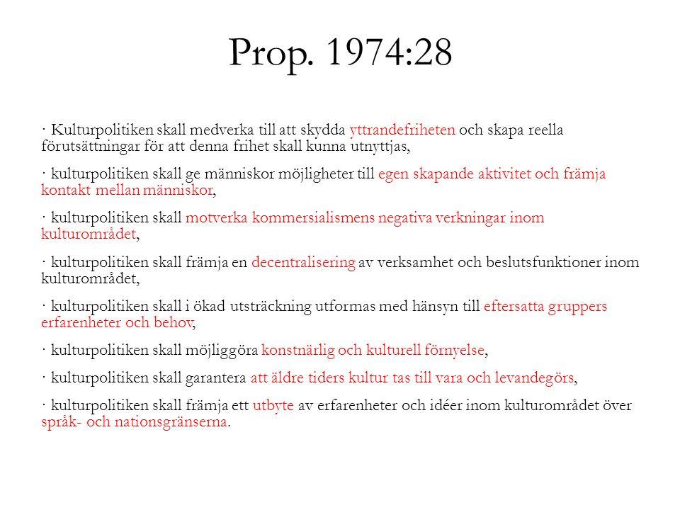 Prop. 1974:28 · Kulturpolitiken skall medverka till att skydda yttrandefriheten och skapa reella förutsättningar för att denna frihet skall kunna utny