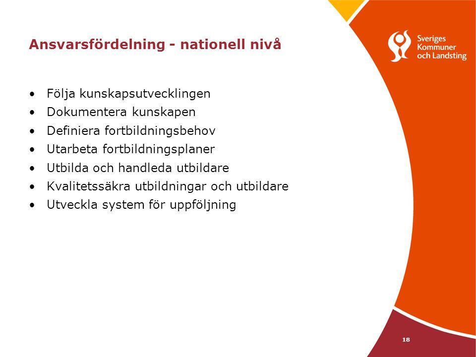 18 Ansvarsfördelning - nationell nivå Följa kunskapsutvecklingen Dokumentera kunskapen Definiera fortbildningsbehov Utarbeta fortbildningsplaner Utbil