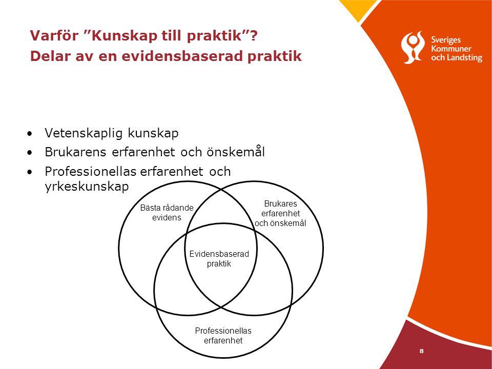 """8 Varför """"Kunskap till praktik""""? Delar av en evidensbaserad praktik Vetenskaplig kunskap Brukarens erfarenhet och önskemål Professionellas erfarenhet"""