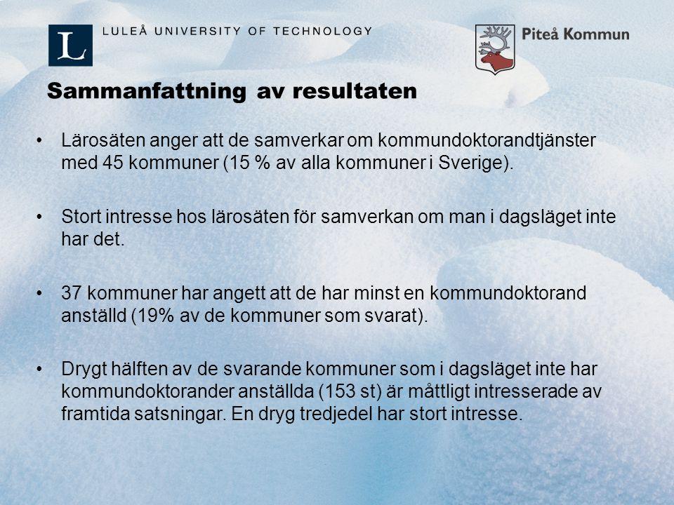 Sammanfattning av resultaten Lärosäten anger att de samverkar om kommundoktorandtjänster med 45 kommuner (15 % av alla kommuner i Sverige). Stort intr