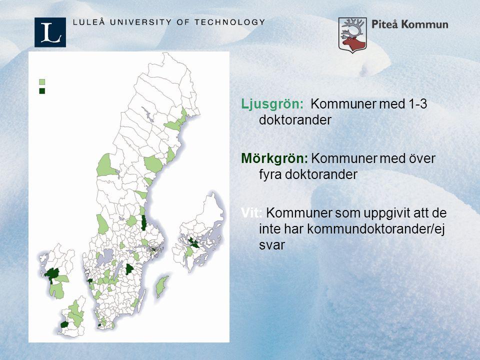 Ljusgrön: Kommuner med 1-3 doktorander Mörkgrön: Kommuner med över fyra doktorander Vit: Kommuner som uppgivit att de inte har kommundoktorander/ej sv