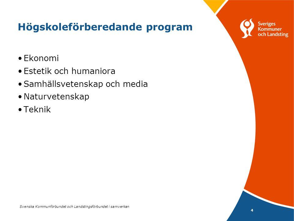Svenska Kommunförbundet och Landstingsförbundet i samverkan 4 Högskoleförberedande program Ekonomi Estetik och humaniora Samhällsvetenskap och media Naturvetenskap Teknik
