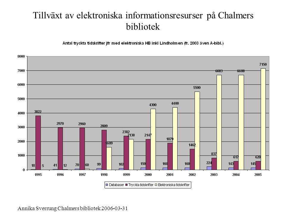 Annika Sverrung Chalmers bibliotek 2006-03-31 Tillväxt av elektroniska informationsresurser på Chalmers bibliotek