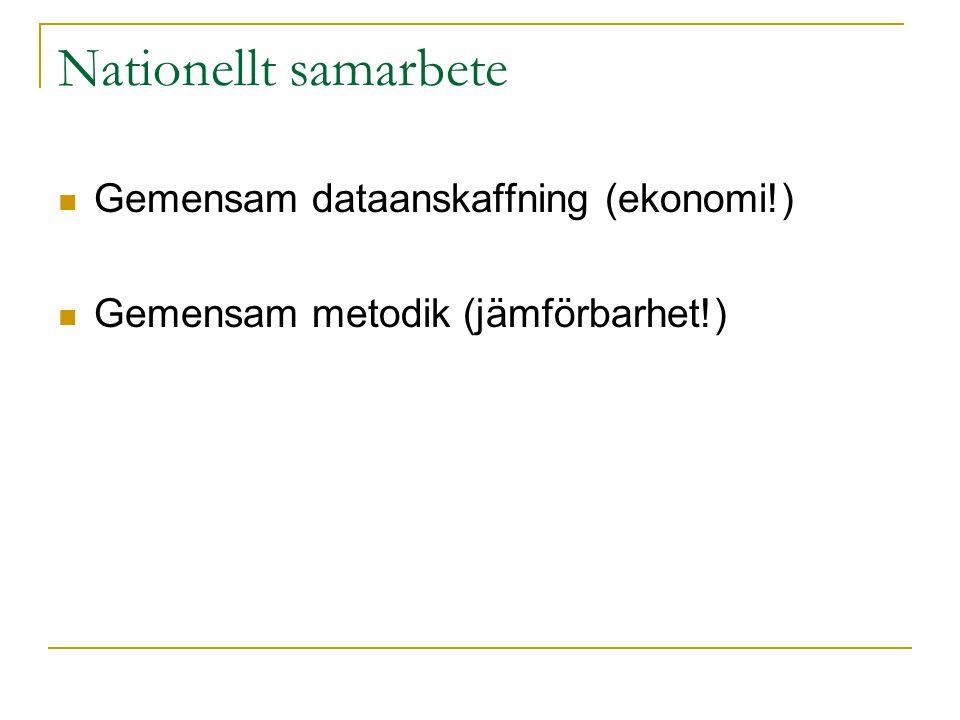Nationellt samarbete Gemensam dataanskaffning (ekonomi!) Gemensam metodik (jämförbarhet!)