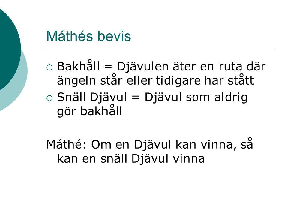 Máthés bevis  Bakhåll = Djävulen äter en ruta där ängeln står eller tidigare har stått  Snäll Djävul = Djävul som aldrig gör bakhåll Máthé: Om en Dj