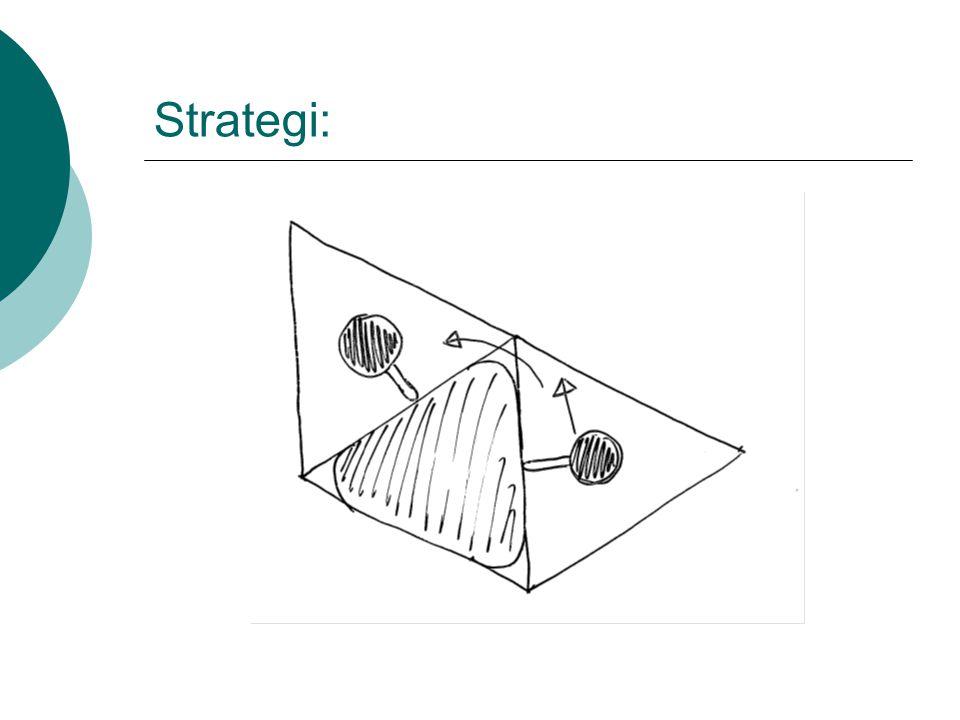 Strategi: