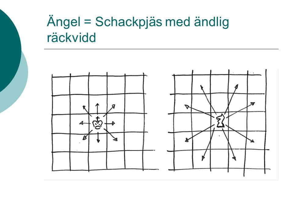 Ängel = Schackpjäs med ändlig räckvidd