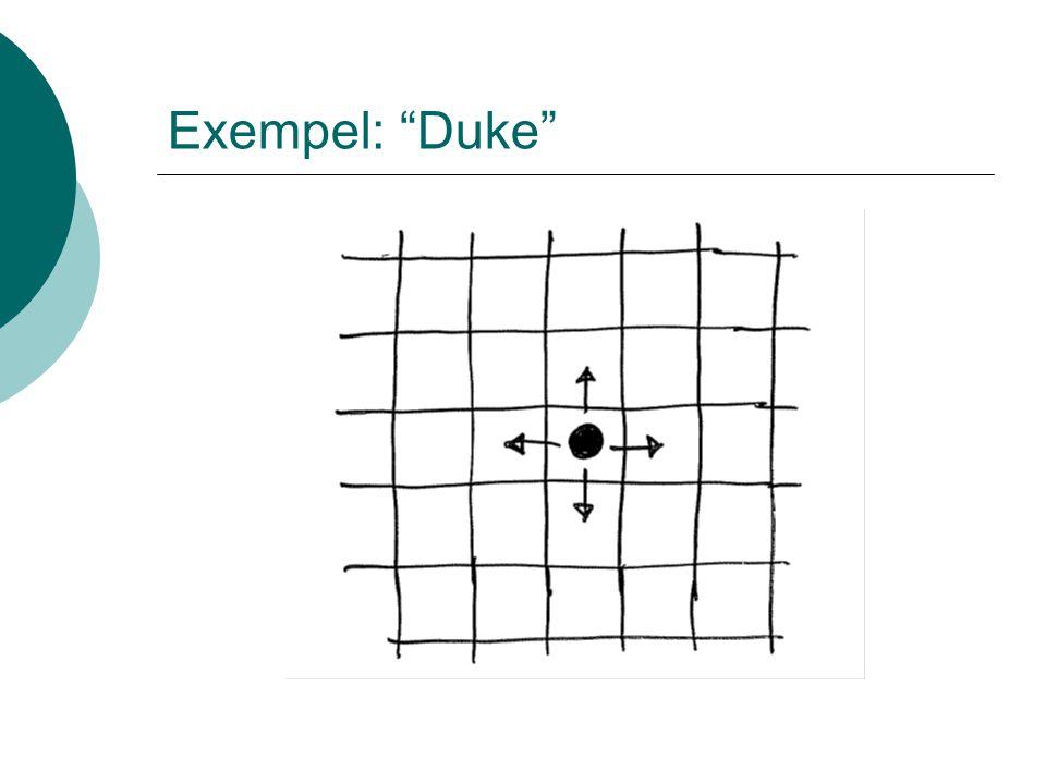 """Exempel: """"Duke"""""""