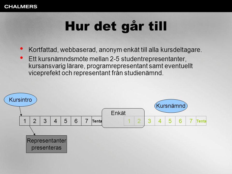 Hur det går till Kortfattad, webbaserad, anonym enkät till alla kursdeltagare. Ett kursnämndsmöte mellan 2-5 studentrepresentanter, kursansvarig lärar