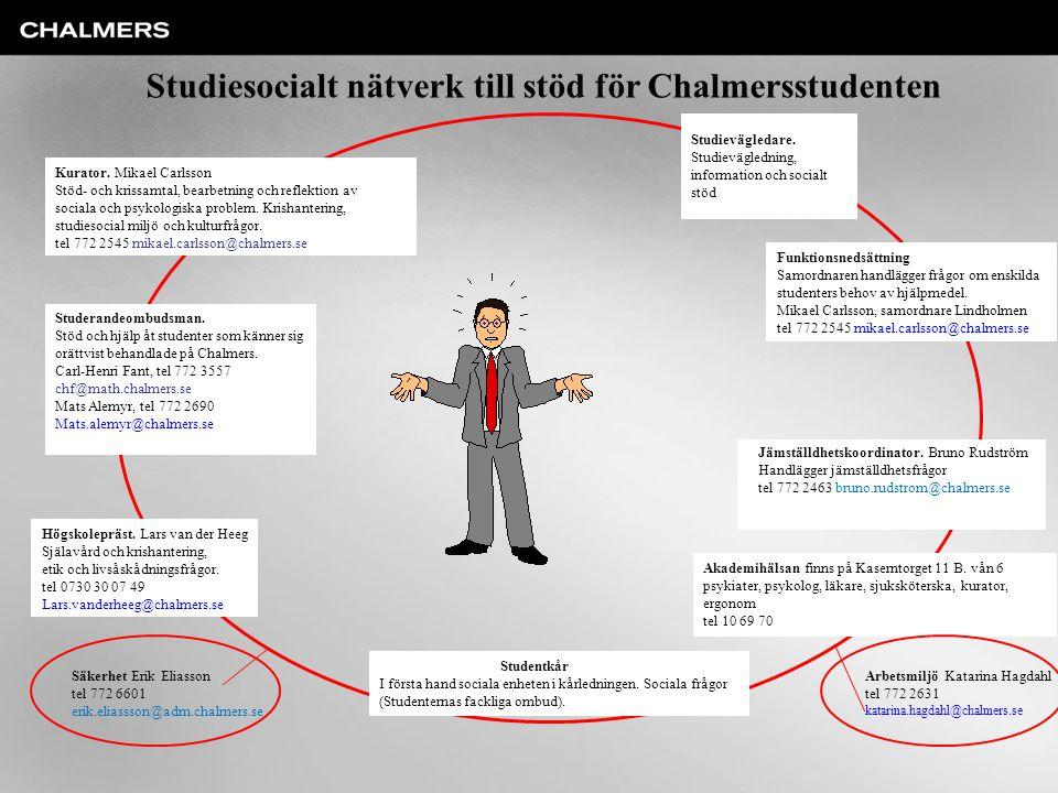 Studiesocialt nätverk till stöd för Chalmersstudenten Akademihälsan finns på Kaserntorget 11 B. vån 6 psykiater, psykolog, läkare, sjuksköterska, kura