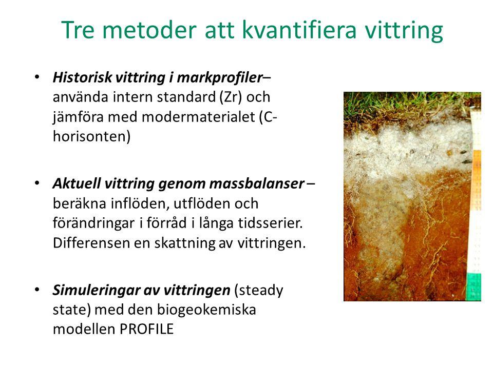 Skogaby: kvantitativ mineralogi (<2mm) 2 profiler 0-1 m i kontrollen och 2 i NS-ledet