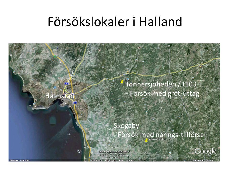 Försökslokaler i Halland Tönnersjöheden / t103 - Försök med grot-uttag Skogaby - Försök med närings-tillförsel Halmstad