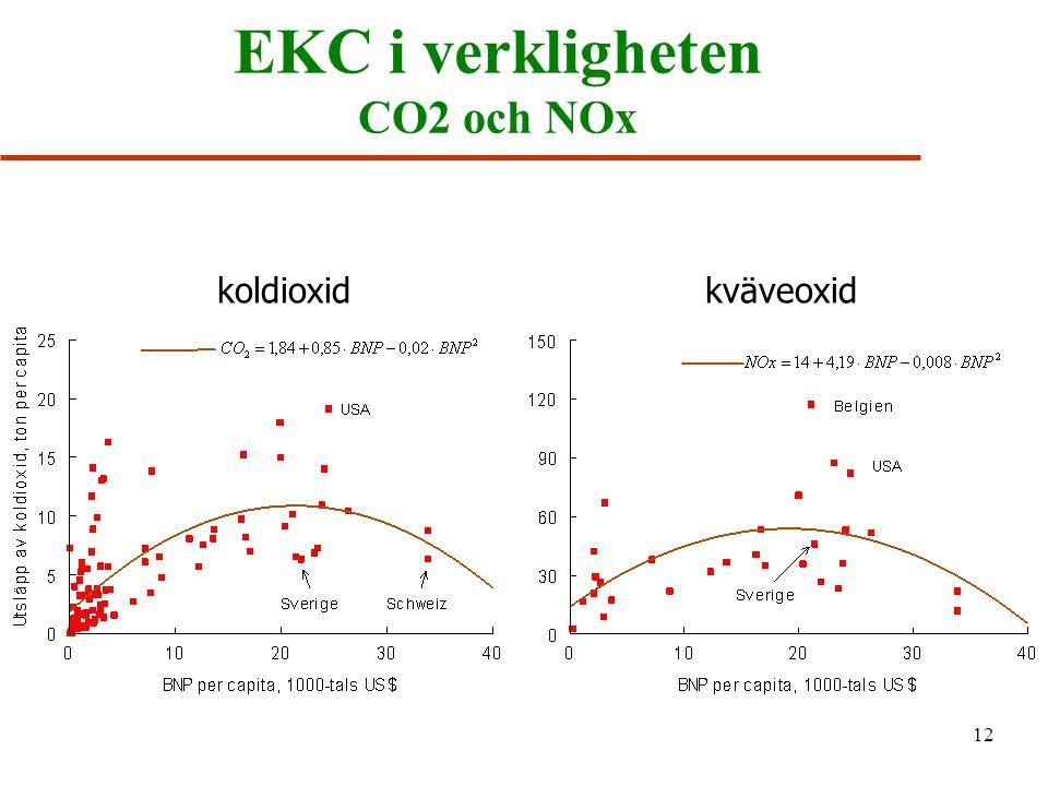 12 EKC i verkligheten CO2 och NOx koldioxidkväveoxid