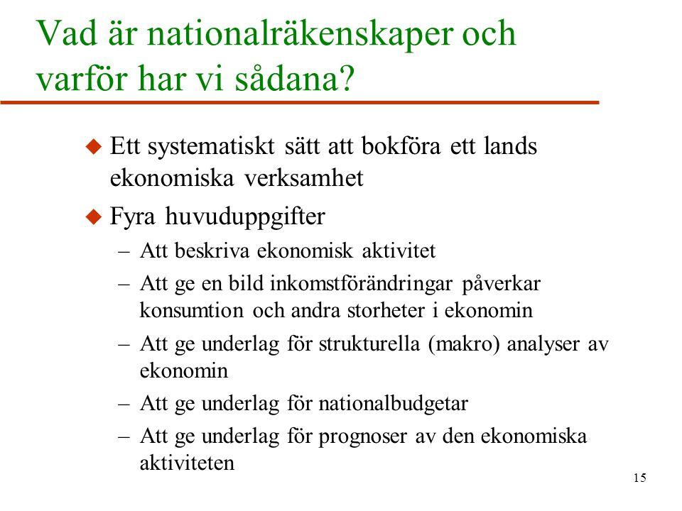 15 Vad är nationalräkenskaper och varför har vi sådana.