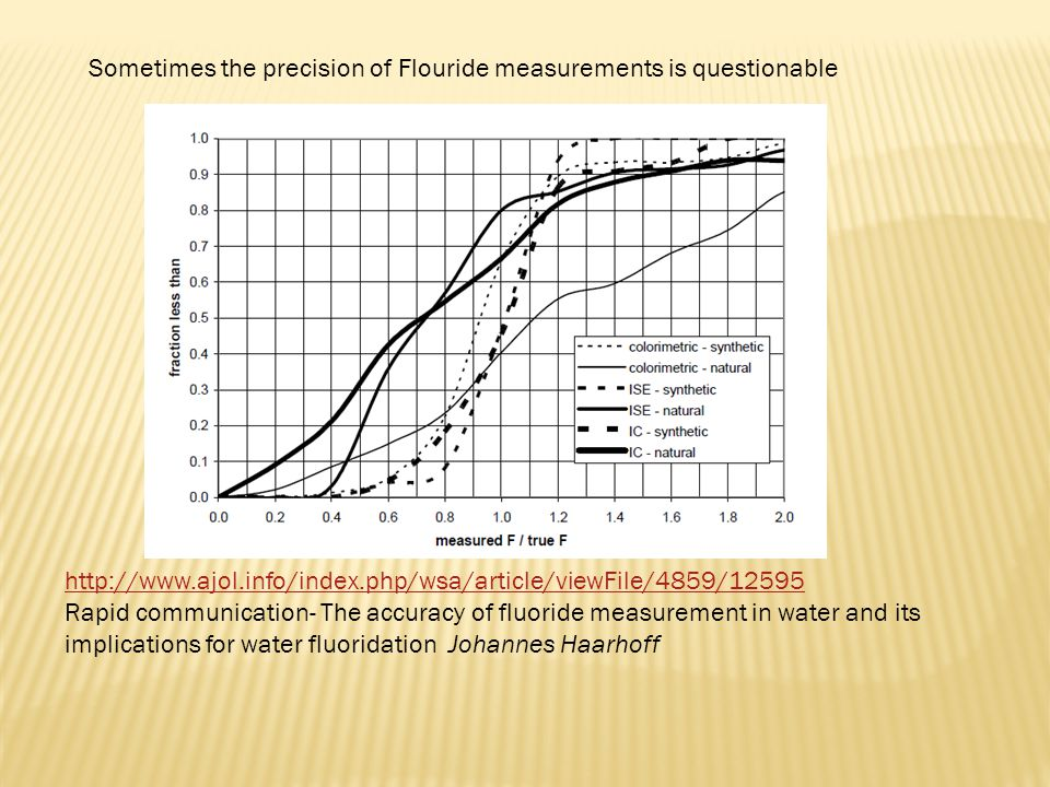 http://www.ajol.info/index.php/wsa/article/viewFile/4859/12595 Rapid communication- The accuracy of fluoride measurement in water and its implications for water fluoridation Johannes Haarhoff Sometimes the precision of Flouride measurements is questionable