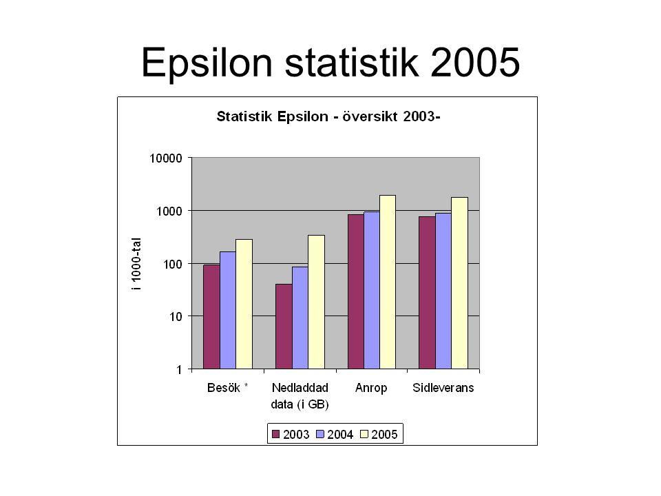 Epsilon statistik 2005