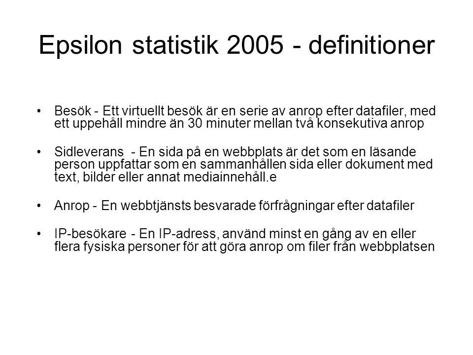 Epsilon statistik 2005 - definitioner Besök - Ett virtuellt besök är en serie av anrop efter datafiler, med ett uppehåll mindre än 30 minuter mellan t