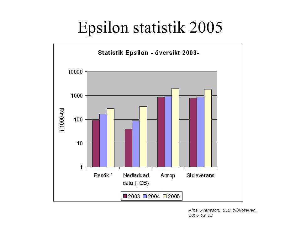 Aina Svensson, SLU-biblioteken, 2006-02-13 Epsilon statistik 2005