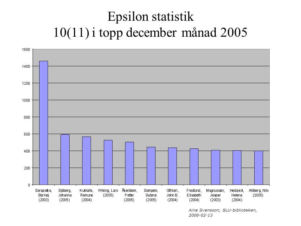 Aina Svensson, SLU-biblioteken, 2006-02-13 Epsilon statistik 10(11) i topp december månad 2005
