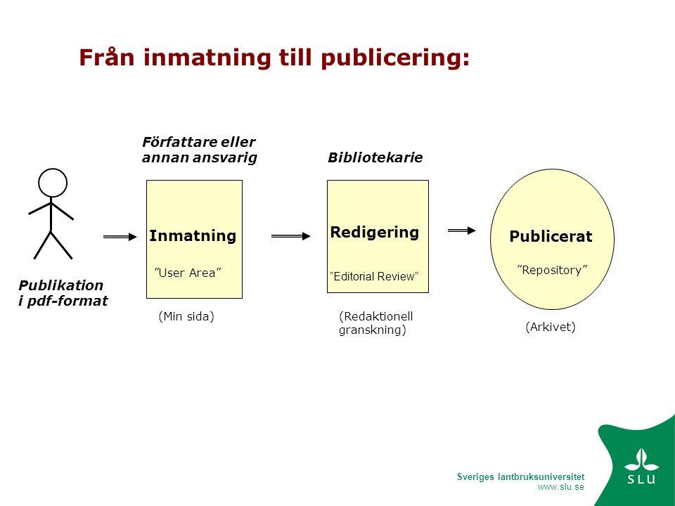 """Sveriges lantbruksuniversitet www.slu.se Inmatning """"User Area"""" Redigering """"Editorial Review"""" Publicerat """"Repository"""" Från inmatning till publicering:"""