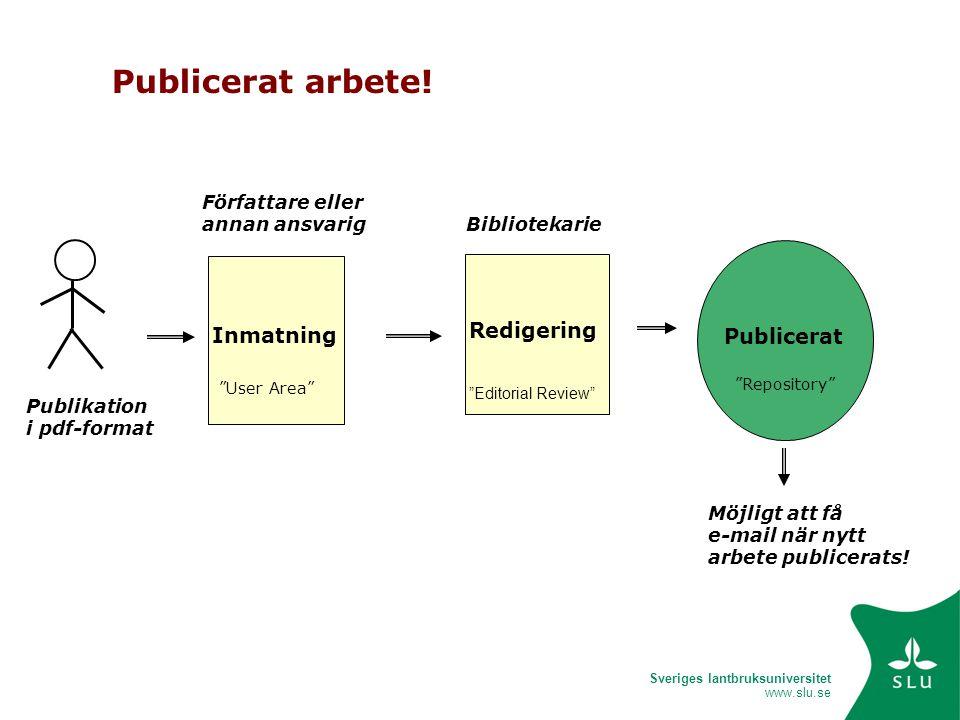 "Sveriges lantbruksuniversitet www.slu.se Inmatning ""User Area"" Redigering ""Editorial Review"" Publicerat ""Repository"" Publicerat arbete! Bibliotekarie"