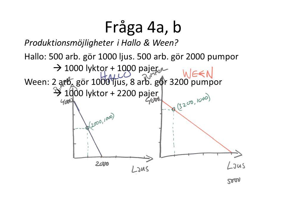 Fråga 4a, b Produktionsmöjligheter i Hallo & Ween.