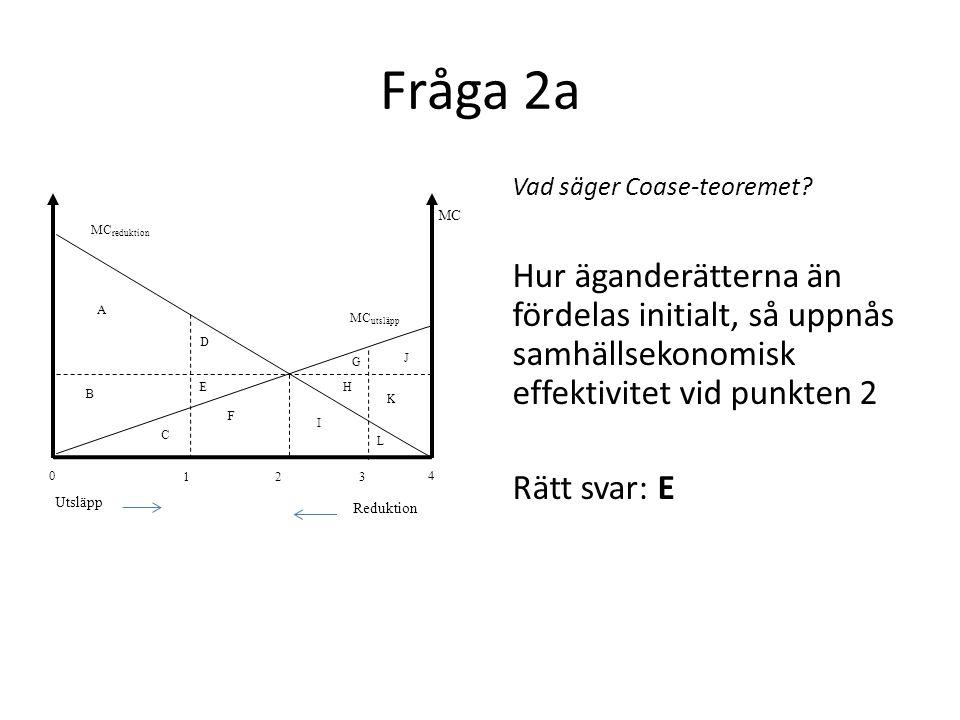 Fråga 2a Vad säger Coase-teoremet.