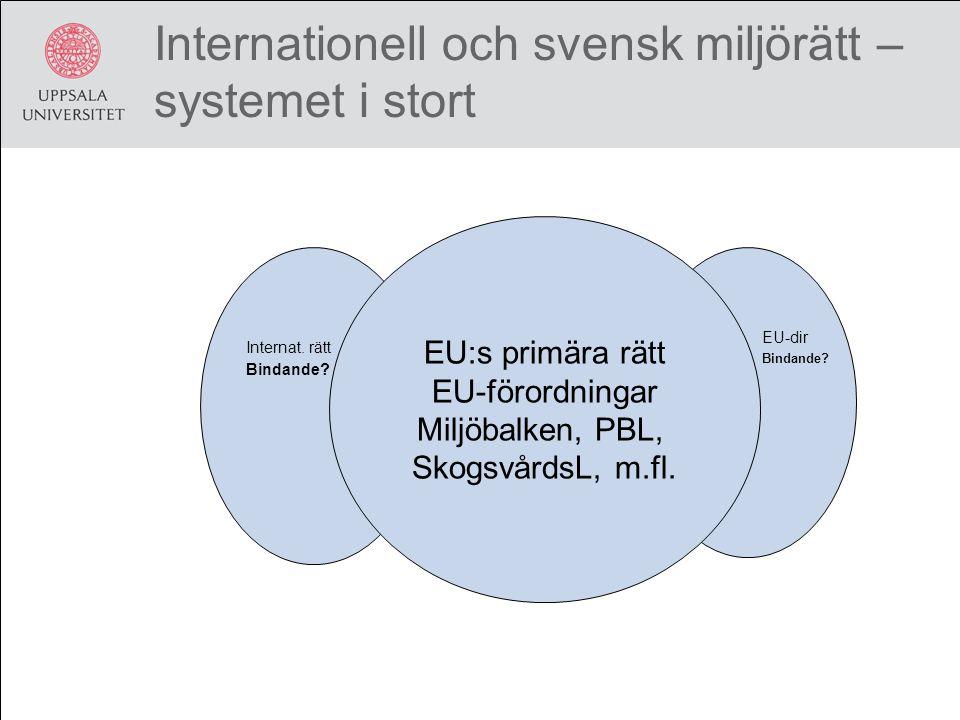 Internationell och svensk miljörätt – systemet i stort EU:s primära rätt EU-förordningar Miljöbalken, PBL, SkogsvårdsL, m.fl. Internat. rätt Bindande?