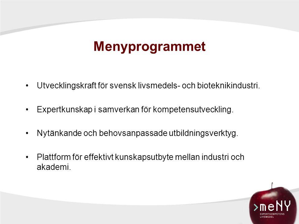 Menys verktyg Webbaserade kurser Mentorskapsprogram Menycirklar Studenter i Småföretag