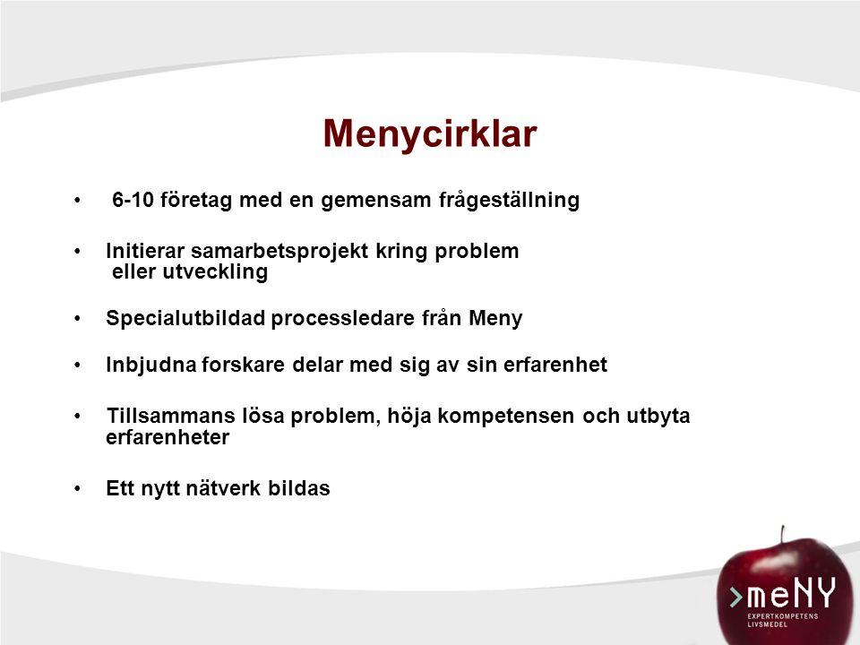 www.meny.se www.meny.se Behovsanpassade utbildningsverktyg