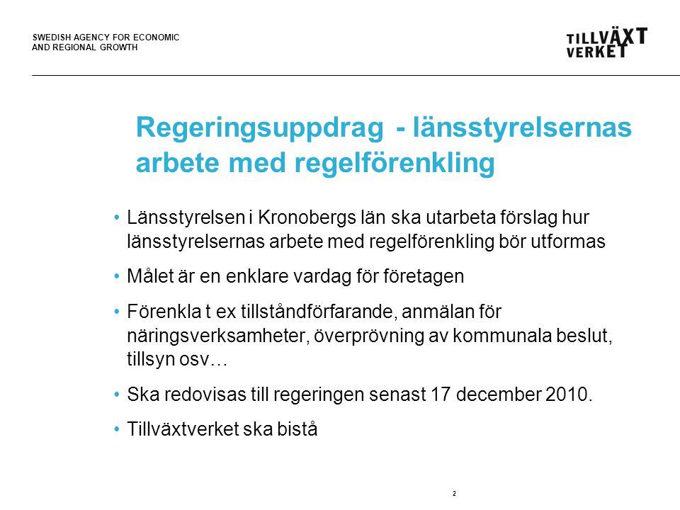 SWEDISH AGENCY FOR ECONOMIC AND REGIONAL GROWTH 2 Regeringsuppdrag - länsstyrelsernas arbete med regelförenkling Länsstyrelsen i Kronobergs län ska utarbeta förslag hur länsstyrelsernas arbete med regelförenkling bör utformas Målet är en enklare vardag för företagen Förenkla t ex tillståndförfarande, anmälan för näringsverksamheter, överprövning av kommunala beslut, tillsyn osv… Ska redovisas till regeringen senast 17 december 2010.