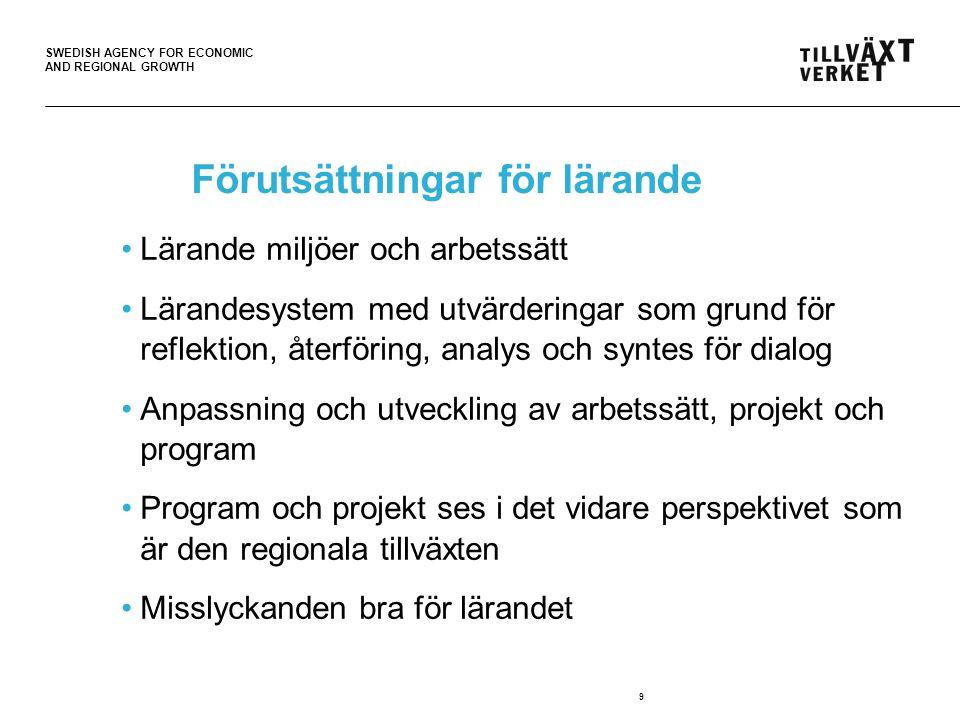SWEDISH AGENCY FOR ECONOMIC AND REGIONAL GROWTH 9 Förutsättningar för lärande Lärande miljöer och arbetssätt Lärandesystem med utvärderingar som grund för reflektion, återföring, analys och syntes för dialog Anpassning och utveckling av arbetssätt, projekt och program Program och projekt ses i det vidare perspektivet som är den regionala tillväxten Misslyckanden bra för lärandet