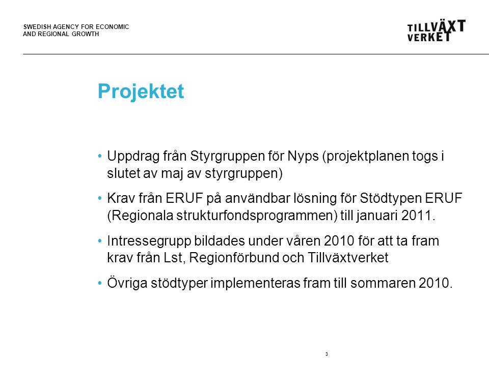 SWEDISH AGENCY FOR ECONOMIC AND REGIONAL GROWTH 3 Projektet Uppdrag från Styrgruppen för Nyps (projektplanen togs i slutet av maj av styrgruppen) Krav från ERUF på användbar lösning för Stödtypen ERUF (Regionala strukturfondsprogrammen) till januari 2011.