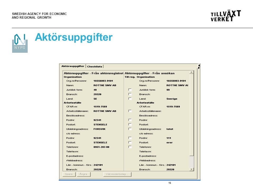 SWEDISH AGENCY FOR ECONOMIC AND REGIONAL GROWTH 16 Aktörsuppgifter