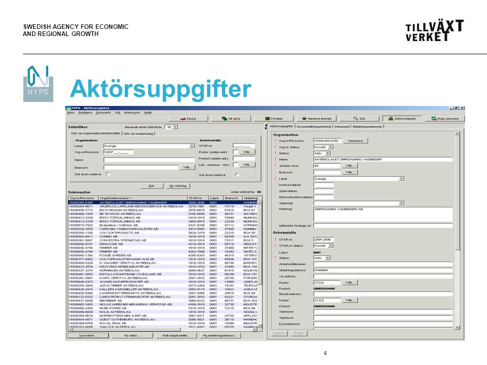SWEDISH AGENCY FOR ECONOMIC AND REGIONAL GROWTH 6 Aktörsuppgifter