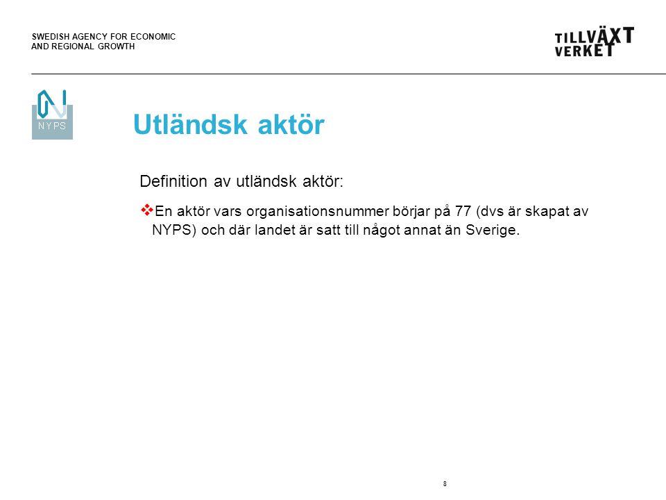 SWEDISH AGENCY FOR ECONOMIC AND REGIONAL GROWTH 19 Visa aktör-ärendelista