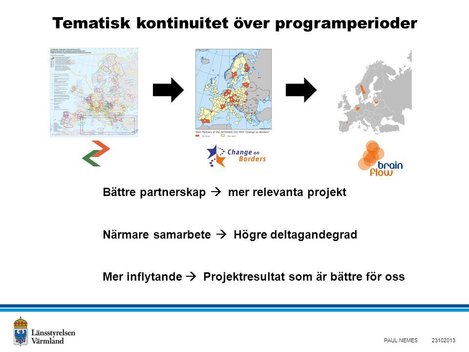 Tematisk kontinuitet över programperioder PAUL NEMES23102013 Bättre partnerskap  mer relevanta projekt Närmare samarbete  Högre deltagandegrad Mer i