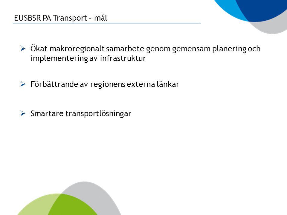  Samarbete inom nationell transportpolitik och investeringar i infrastruktur – Planenligt fullbordande av viktiga infrastrukturprojekt i regionen  Förbättra förbindelserna med Ryssland och andra grannstater – Samarbete med Northern Dimension Partnership on Transport and Logistics  Främja effektiva och hållbara transportlösningar för passagerare och gods för Östersjöregionen – Utveckling av ett nätverk av gröna korridorer – Easy Way programmet  Utveckla Östersjöns roll i regionens transportsystem – Baltic Motorways of the Seas EUSBSR PA Transport – handlingsplan och flaggskepp
