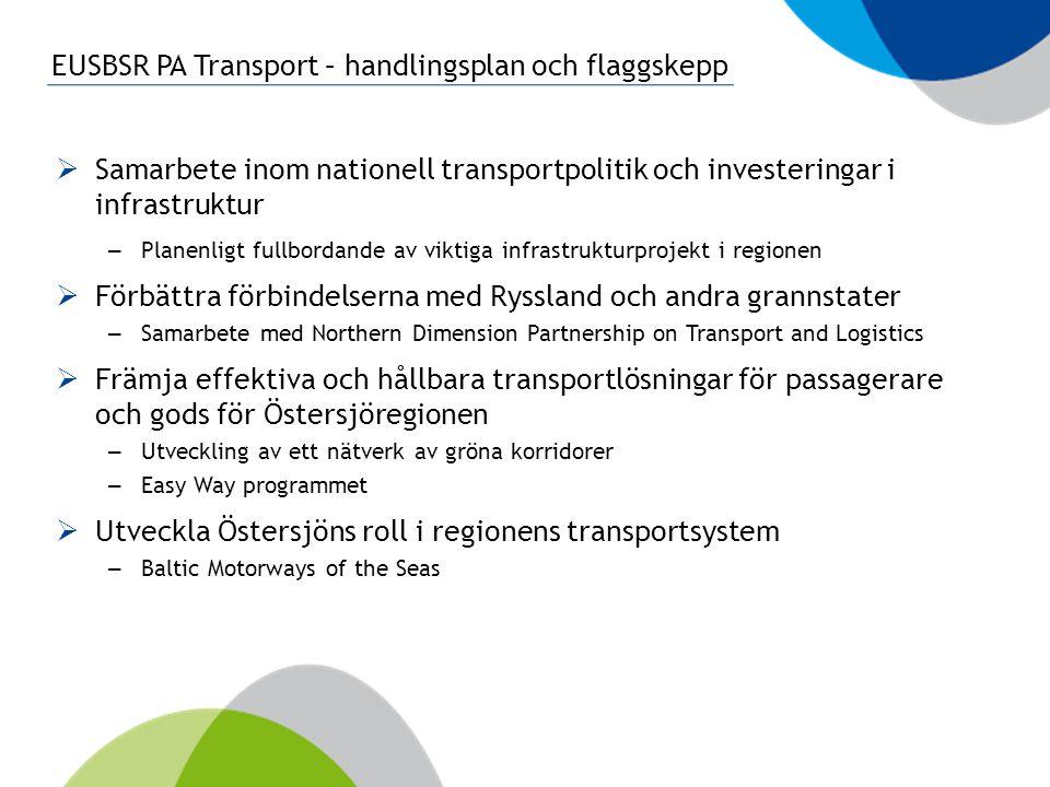  Samarbete inom nationell transportpolitik och investeringar i infrastruktur – Planenligt fullbordande av viktiga infrastrukturprojekt i regionen  F