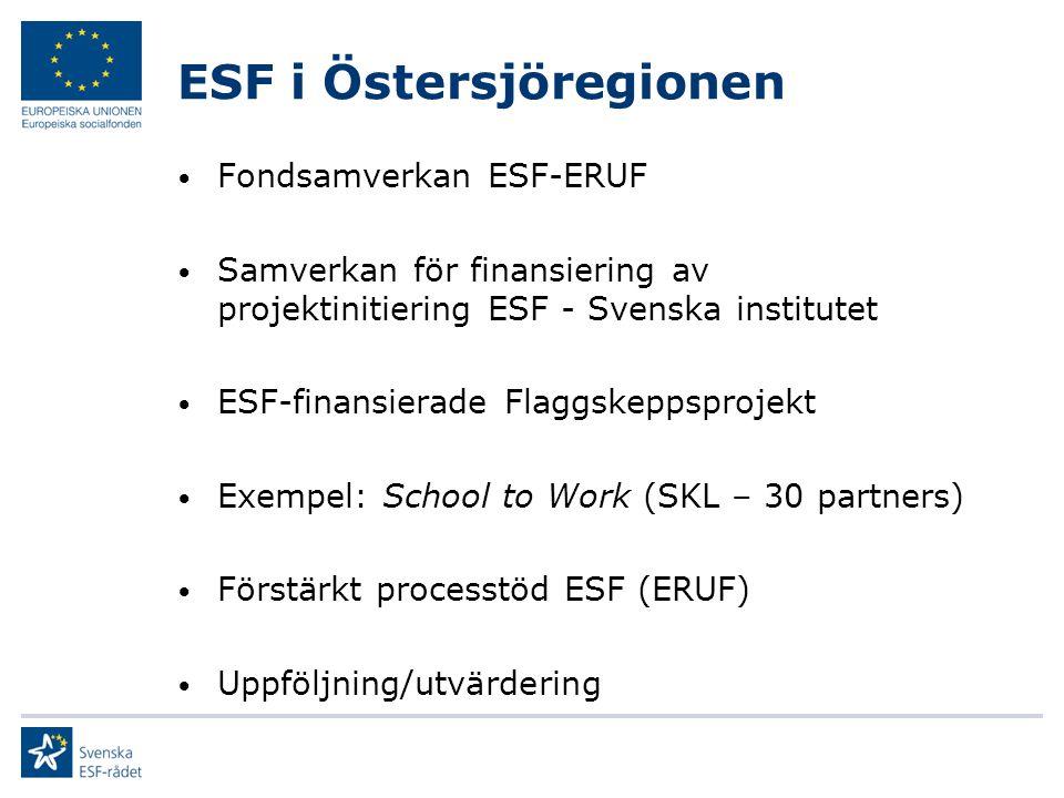 ESF i Östersjöregionen Fondsamverkan ESF-ERUF Samverkan för finansiering av projektinitiering ESF - Svenska institutet ESF-finansierade Flaggskeppspro