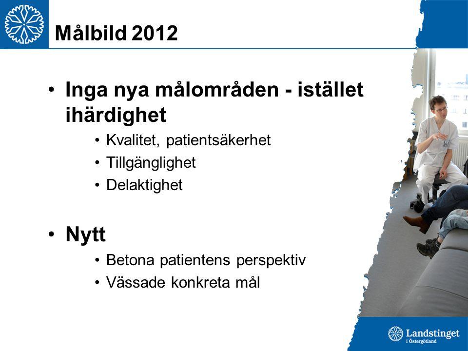 Inga nya målområden - istället ihärdighet Kvalitet, patientsäkerhet Tillgänglighet Delaktighet Nytt Betona patientens perspektiv Vässade konkreta mål Målbild 2012