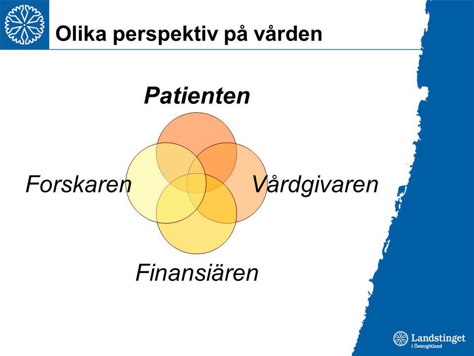 Patienten Vårdgivaren Finansiären Forskaren Olika perspektiv på vården