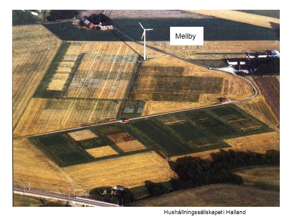 Jordbrukslandskapets hydrologi och markvattnets reglering Pågående projekt En GIS-databas med simuleringsmoduler som ett verktyg för bättre användning och förvaltning av mark- och vattenresurser, SLF.